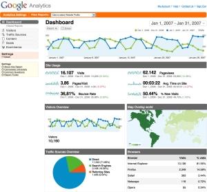 Herramineta seo google analytics
