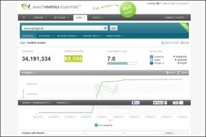 Herramienta Seo Searchmetrics